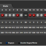 image of a golf scorecard