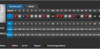image of a golf scorecard